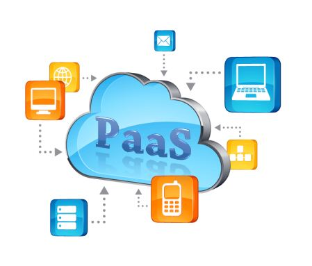Paas-Cloud