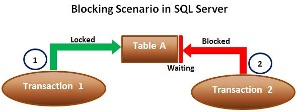 Sql restore database from mdf file